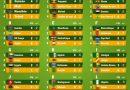 CAN 2021 : bilan des deux premières journées des éliminatoires